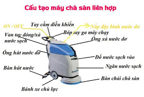 may-cha-san-lien-hop-chinh-hang
